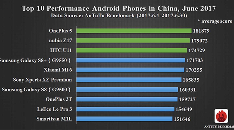 Самый мощный смартфон и первые часы oneplus: итоги недели - androidinsider.ru