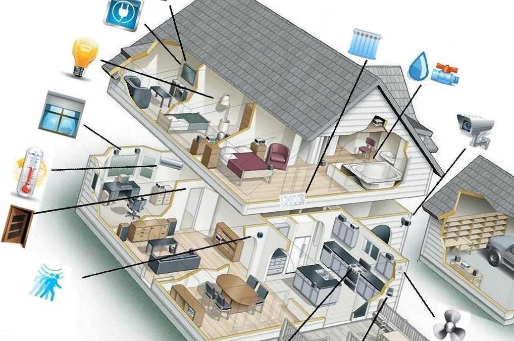 Кто есть кто на рынке «умных домов»?