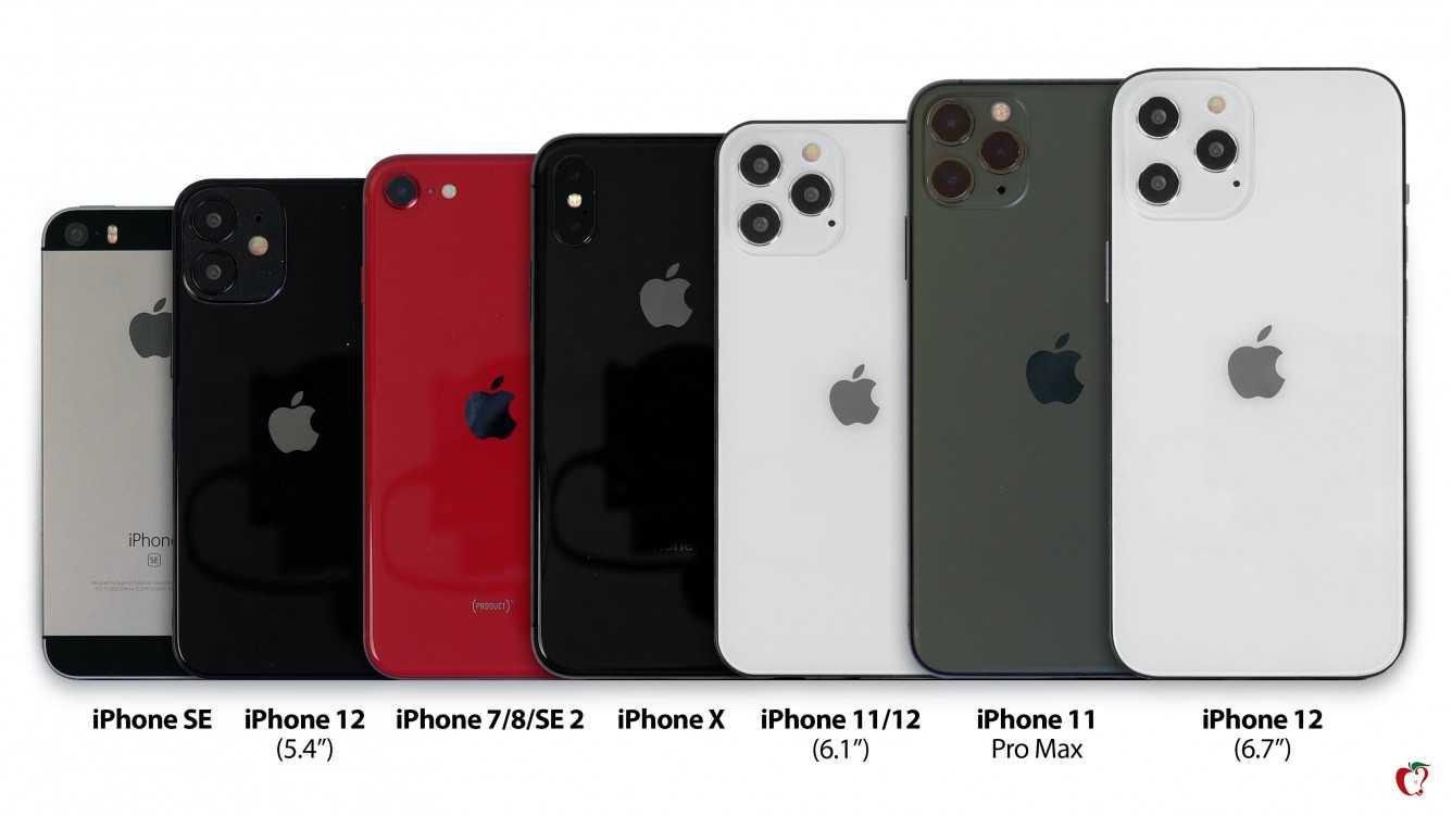 Это гениально! как сделать iphone ещё мощнее благодаря magsafe   appleinsider.ru