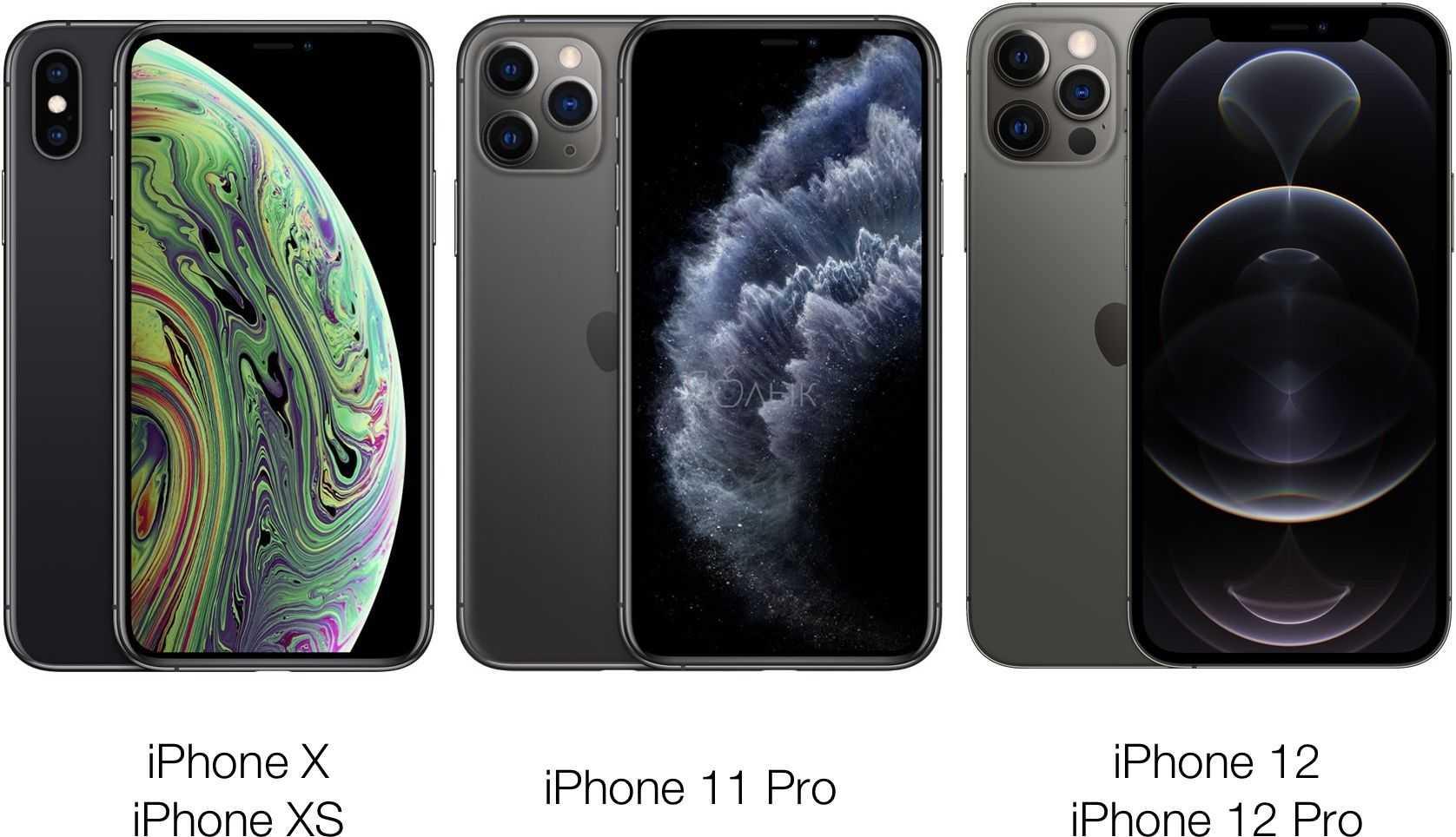 На днях наконец-то стартовали продажи долгожданного смартфона с гибким экраном от Huawei – Mate X Специалистам потребовалось немного времени чтобы определить стоимость