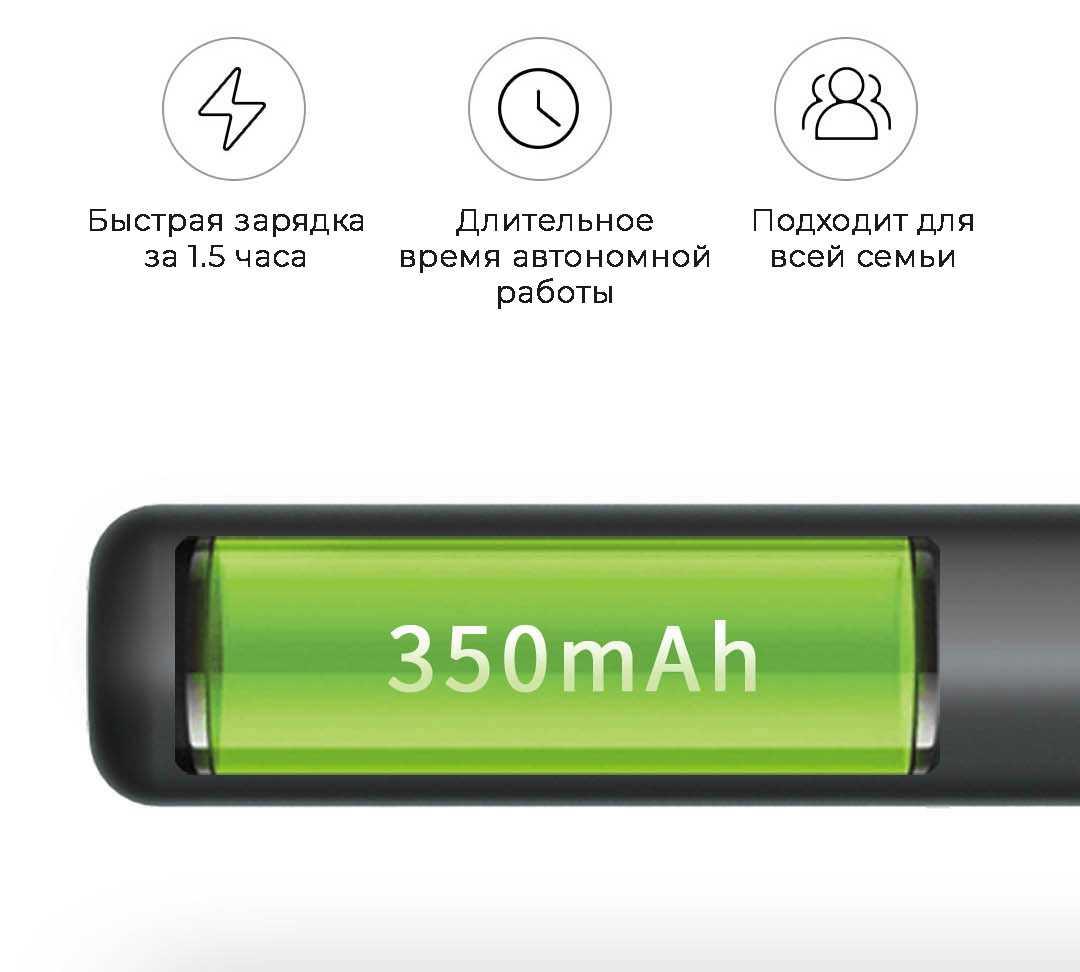 Компания Xiaomi продолжать радовать свою аудиторию уникальными гаджетами На этот раз производитель представил умную ушную палочку Новинка получила название Bebird M9