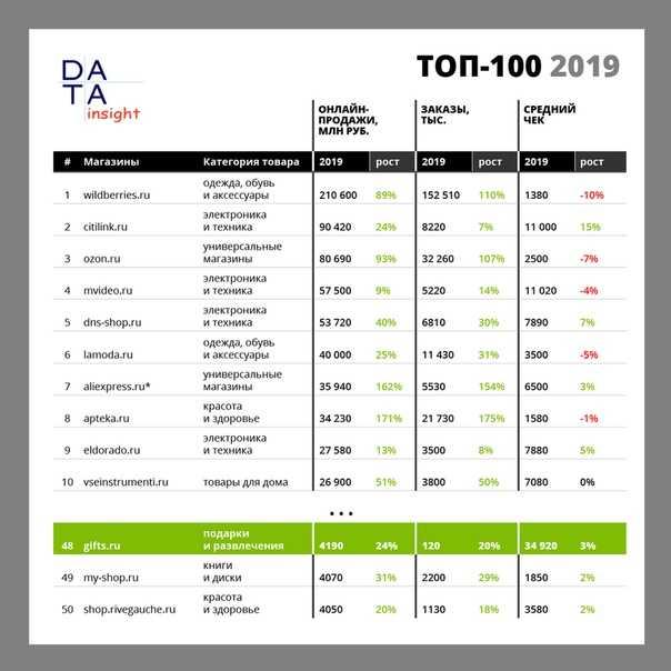 Какой фирмы термопот лучше выбрать - рейтинг 2021 года (топ 8)