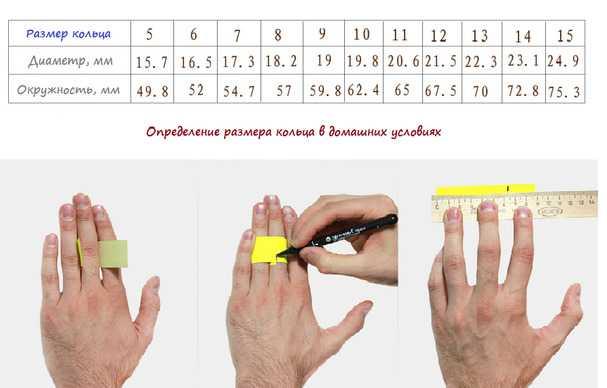 Как определить размер кольца по нитке в домашних условиях — 2 способа. полезные рекомендации по выбору колец