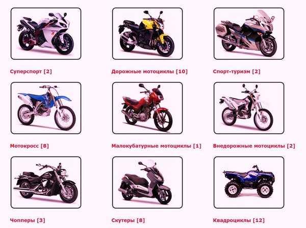 Какой мотоцикл лучше купить для новичка: рейтинг из 12 лучших моделей
