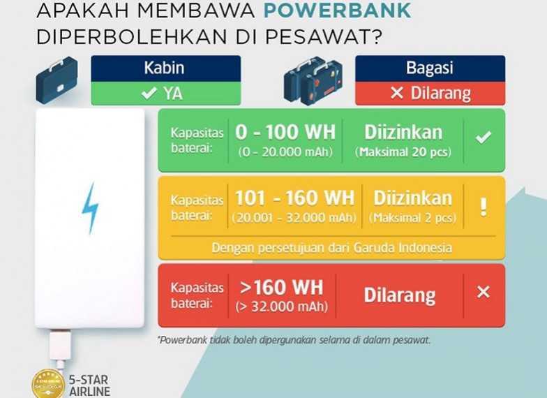 Лучшие повербанки (powerbank)
