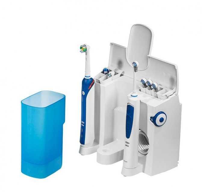 Ирригатор для полости рта: какой лучше выбрать и как использовать