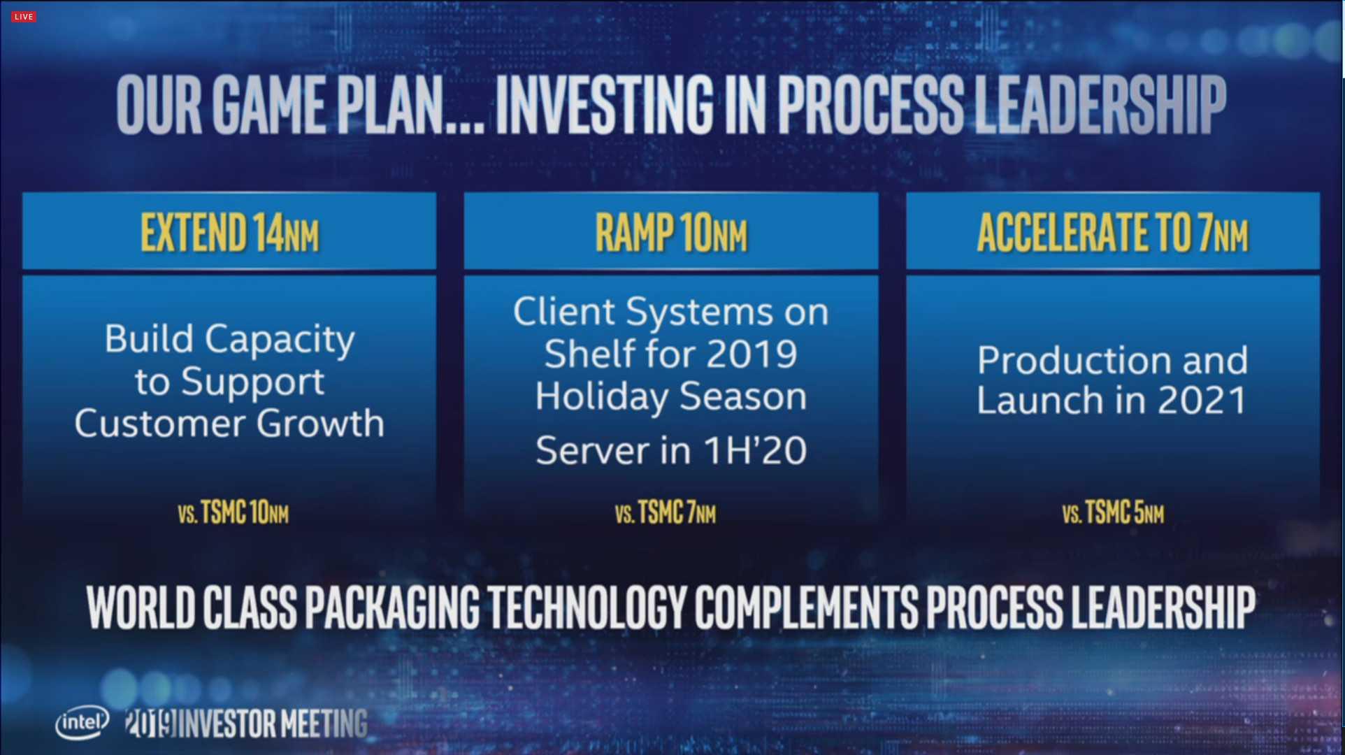 После появления инвестора «байкал электроникс» заказывает сотни тысяч чипов под миллиардные проекты