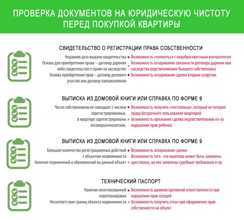 Как выбрать квартиру? советы при покупке квартиры :: syl.ru