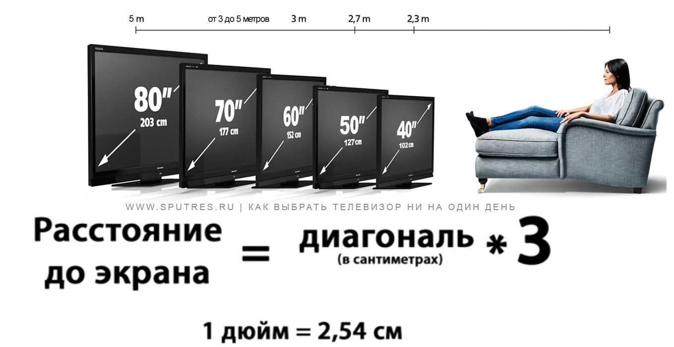 Не так давно в сети были представлены слухи о том что под брендом Nokia будет представлена первая модель смарт-телевизора с диагональю до 55 дюймов Сведения