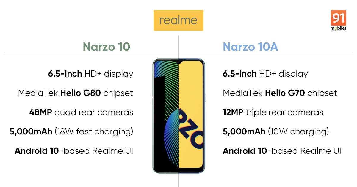 Realme 7 pro – удачное обновление хитовой линейки. но мы нашли жирный недостаток |  палач | гаджеты, скидки и медиа