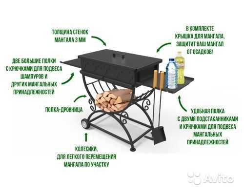 Как выбрать мангал: каким должен быть правильный мангал для хорошего шашлыка