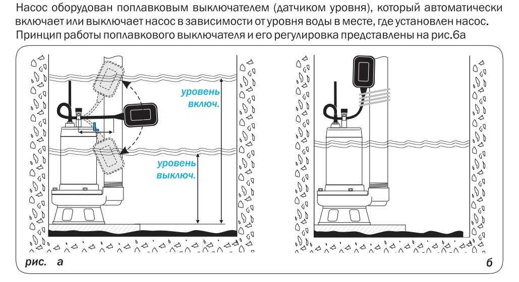 Как выбрать насосную станцию для дома и дачи?
