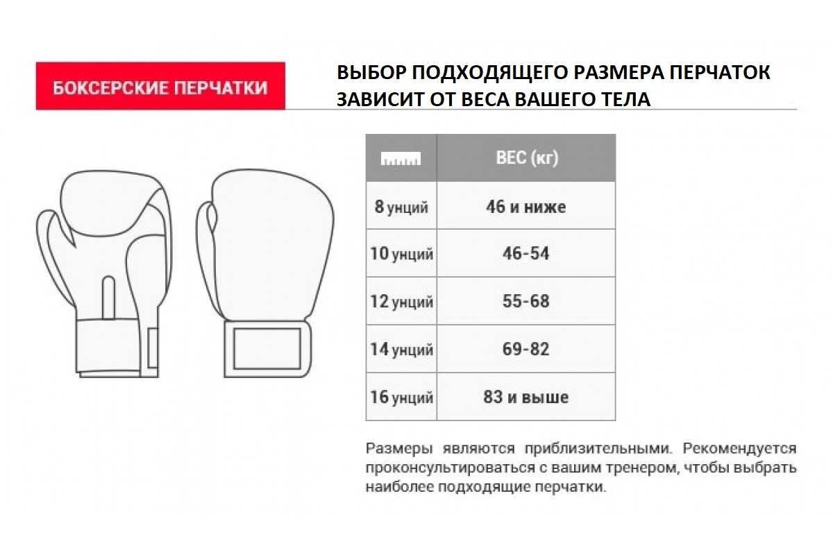 Размеры боксерских перчаток. таблица размеров перчаток для бокса