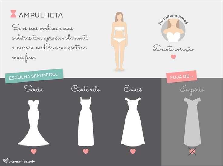 Какое выбрать свадебное платье?