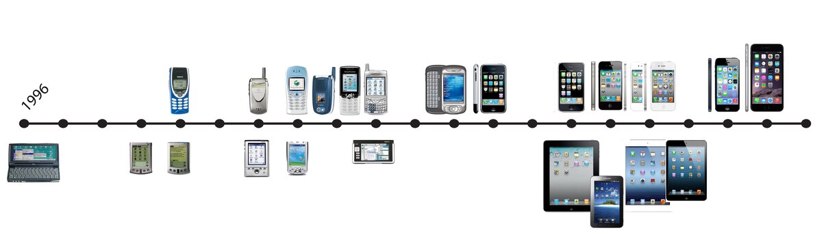 Кто изпроизводителей быстрее всех обновляет свои смартфоны наandroid?