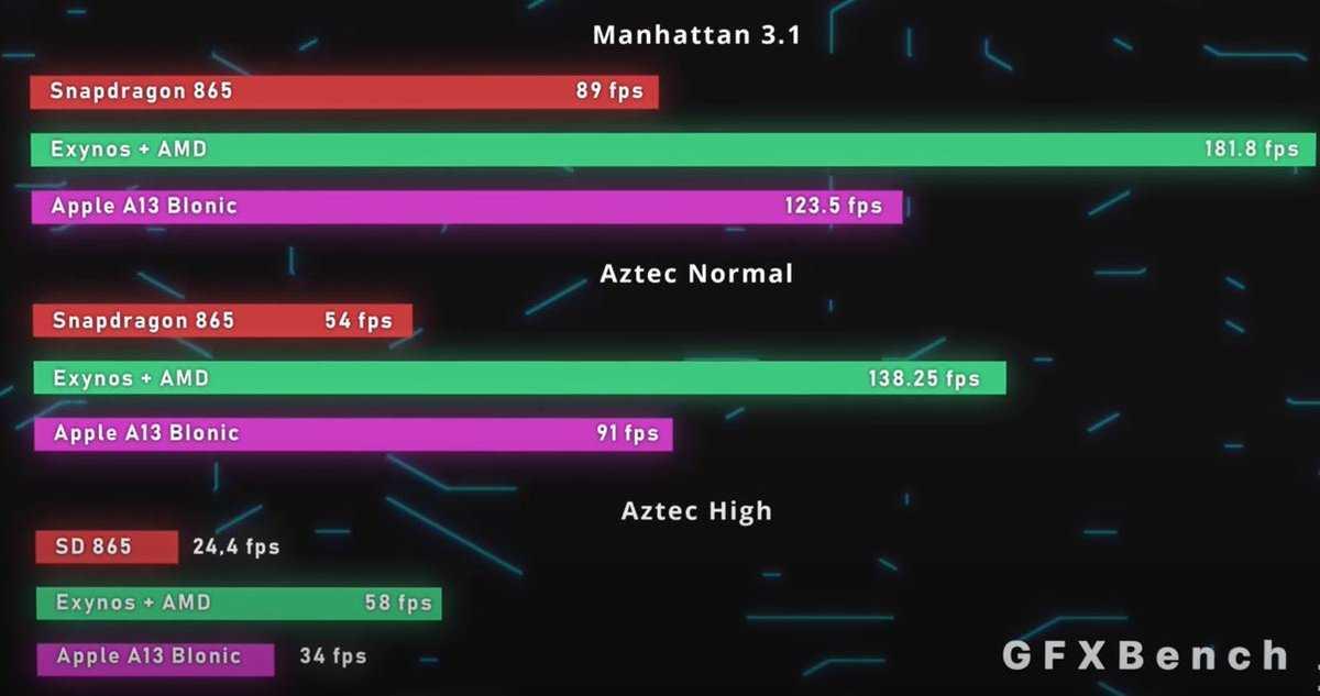 Huawei создала дешевый процессор с встроенным 5g-модемом. qualcomm нечем ответить