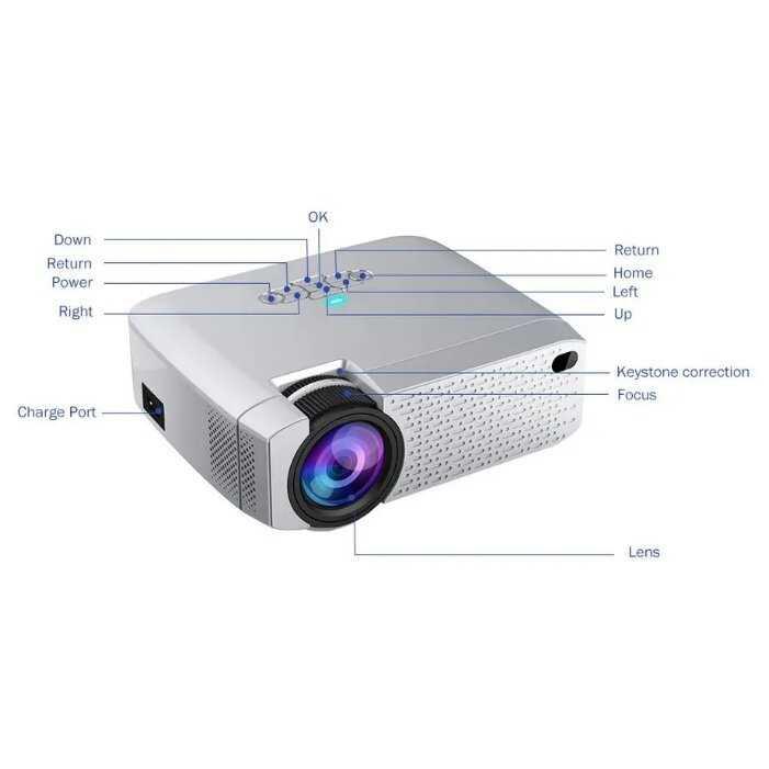 Переносной проектор aun x2: характеристики, особенности