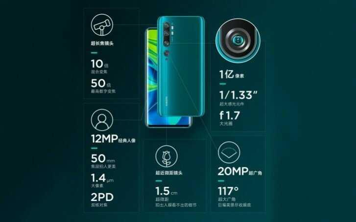 Xiaomi mi 9 презентация сегодня. обзор и самое интересное!