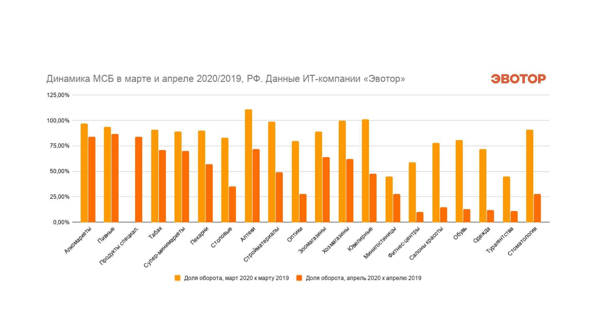 В россии ввели ограничения на продажи iphone. их можно обойти - cnews