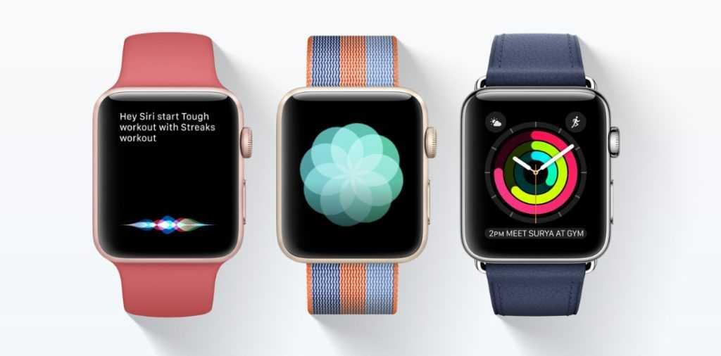 Обзор приложений для часов apple watch
