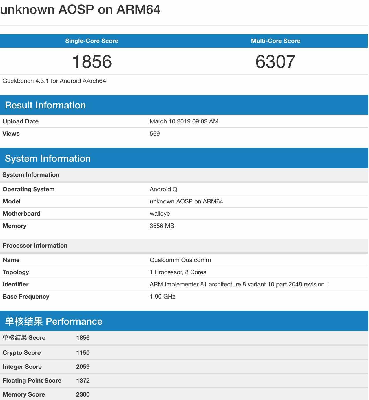 В базе данных Geekbench (тестирование производительности) выявили новый бюджетный планшет южнокорейского производителя Речь идет о недорогом планшете который будет