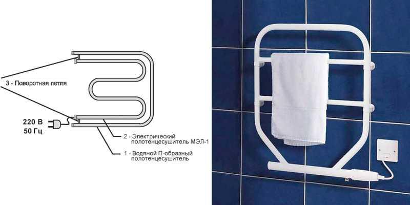 В нашей статье представлена информация на счет выбора полотенцесушителя для ванной комнаты Вы узнаете все важные моменты покупки