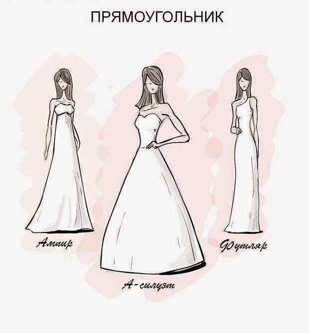 Как правильно выбрать свадебное платье по типу фигуры — советы невесте