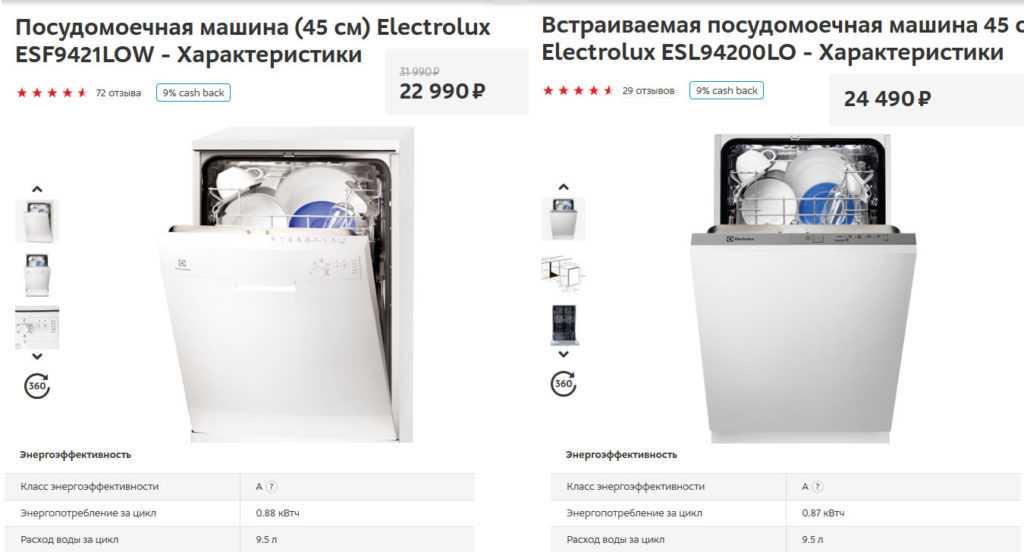 Как выбрать посудомоечную машину для дома: советы экспертов + инфографика