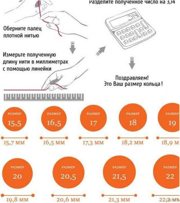 Как узнать размер кольца: российская, американская и китайская размерная сетка
