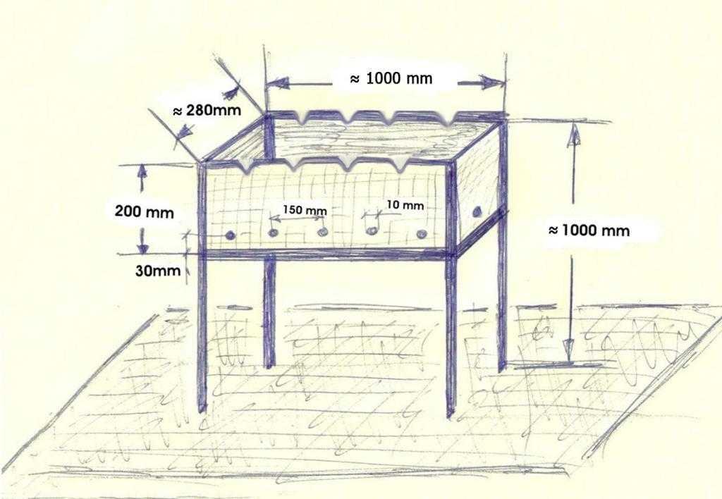 Место для мангала: где расположить площадку, как обустроить и по каким правилам, что нужно знать для того чтобы сделать его своими руками