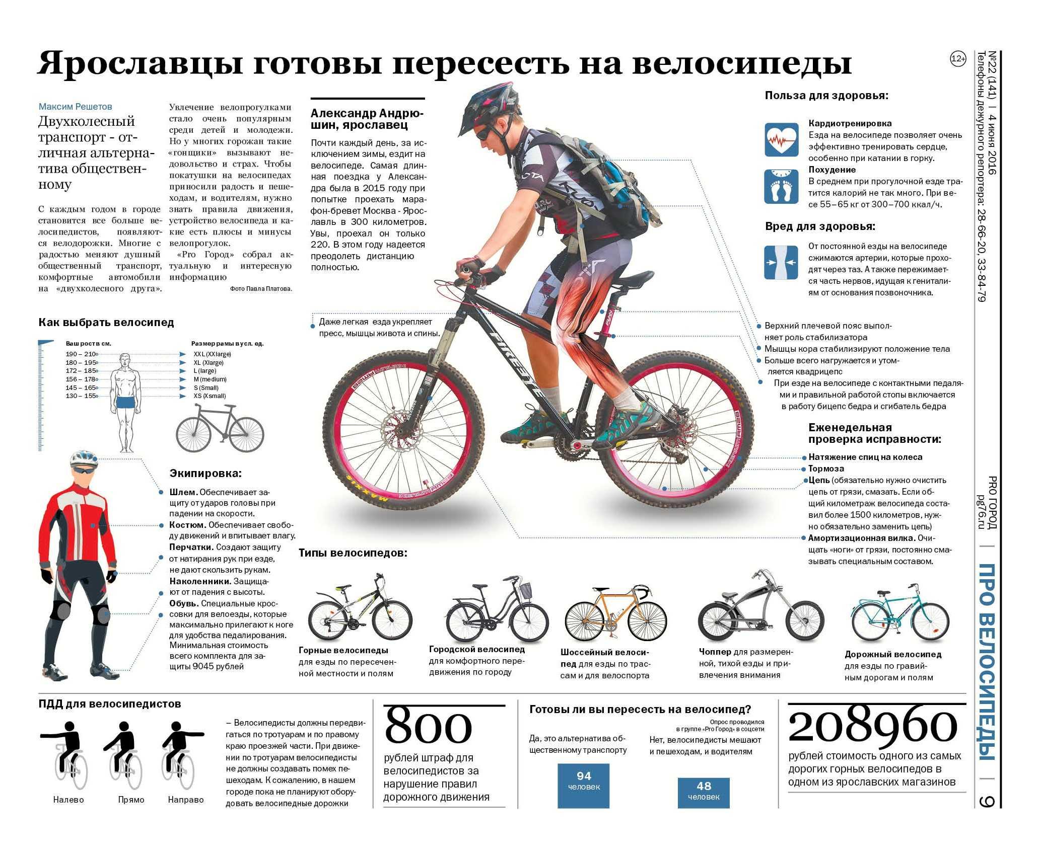 Как выбрать велосипед взрослому
