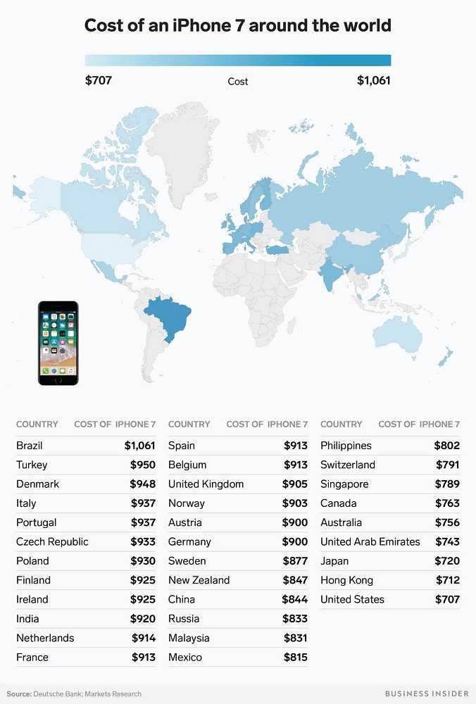 У apple хотят отнять права на торговую марку iphone   appleinsider.ru