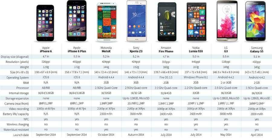 Xiaomi poco c3: обзор, характеристики, цена