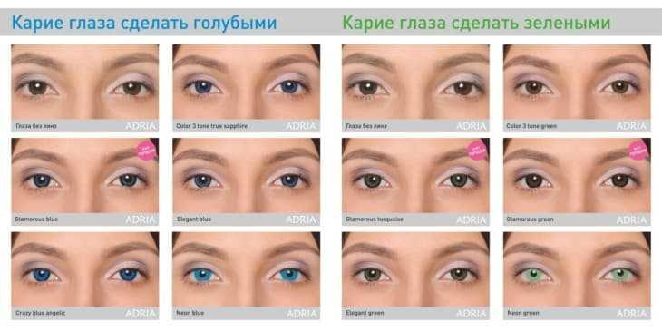 10 лучших линз для глаз