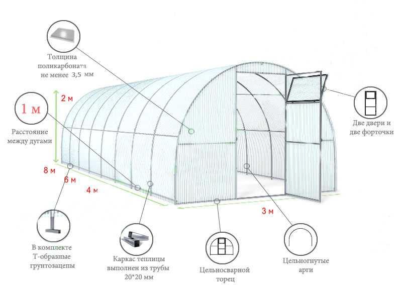 Советы по выбору поликарбоната: какой лучше материал для теплицы?
