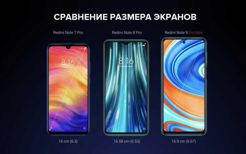 Предзаказы глобальной версии смартфона redmi note 9s стартовали в сети ► последние новости