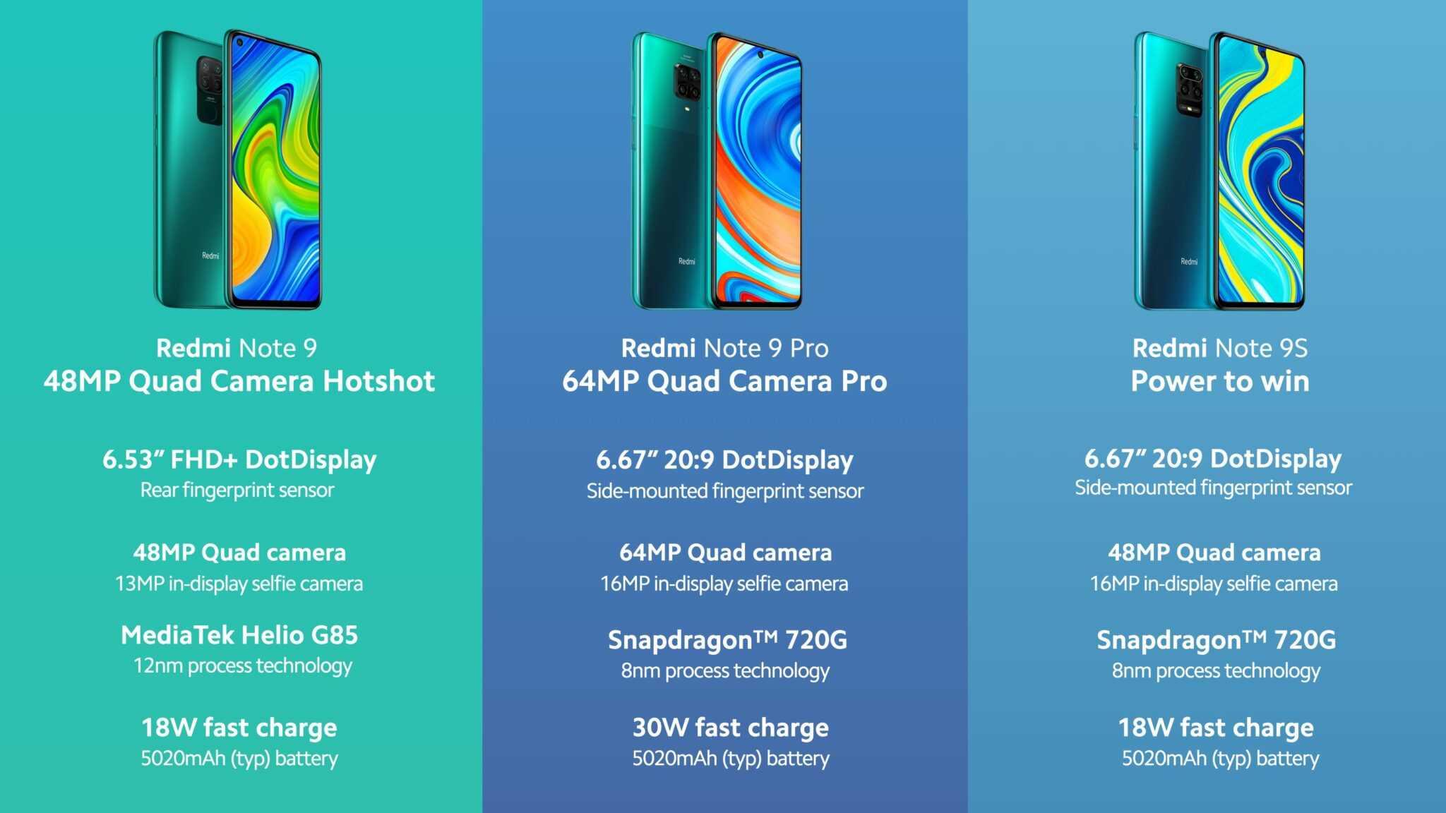 Инсайдер из Поднебесной Digital Chat Station вновь поделился интересными теориями на предмет нового смартфона Redmi который должен получить новенький процессор