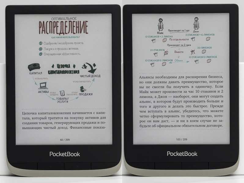 Вся правда о e-ink ридерах