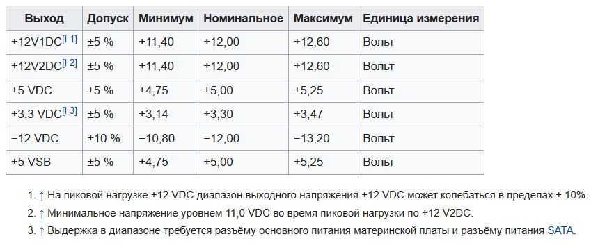 Корпоративный компьютер для работы в офисе - бренд или самосбор? | serveradmin.ru