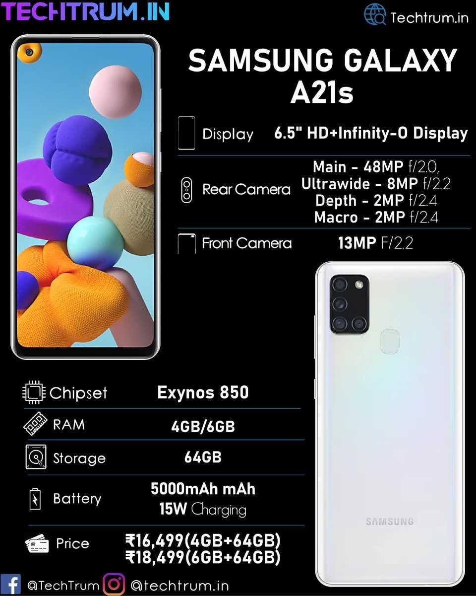 Опыт использования samsung galaxy  s20 fe — не только для фанатов - androidinsider.ru