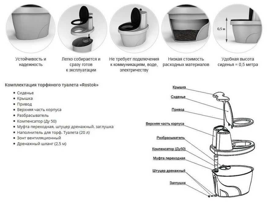 Жидкость для биотуалетов: обзор популярных средств, рецепт эффективного расщепителя своими руками