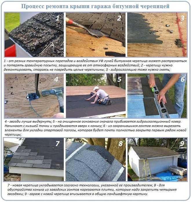 Чем покрыть крышу гаража дешево: материалы для работ и монтаж недорогого перекрытия своими руками, чем крыть лучше и подешевле, как сделать и накрыть бетонную кровлю