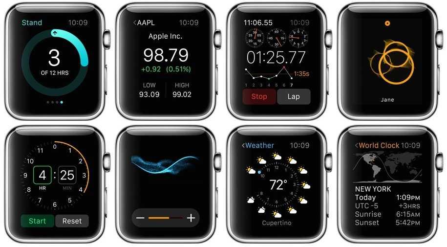 Один месяц с apple watch. 15 выводов, которые я сделал