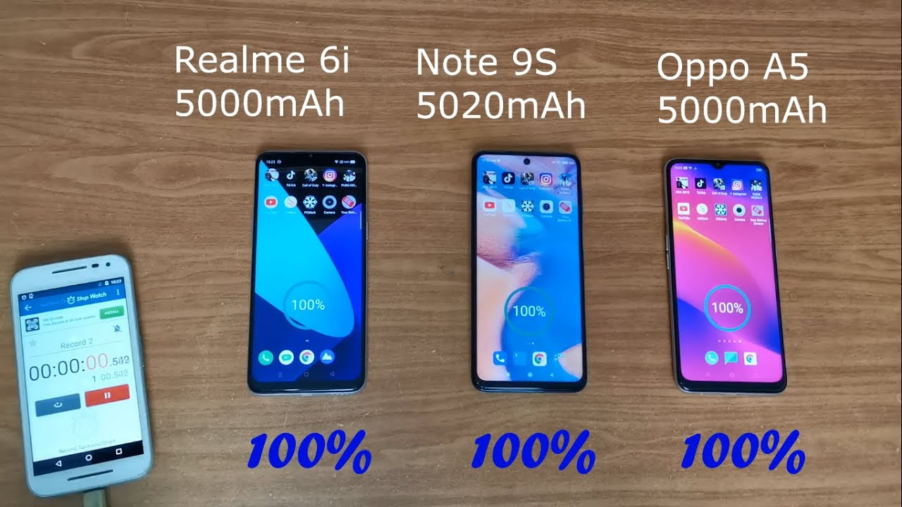 Хожу полгода с дешёвым xiaomi вместо iphone. это тяжело, но нравится